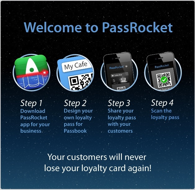 iOS 6, passbook, apple, loyalty card, business