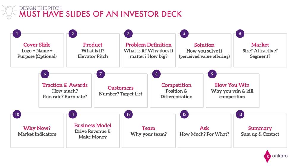 investor deck slides