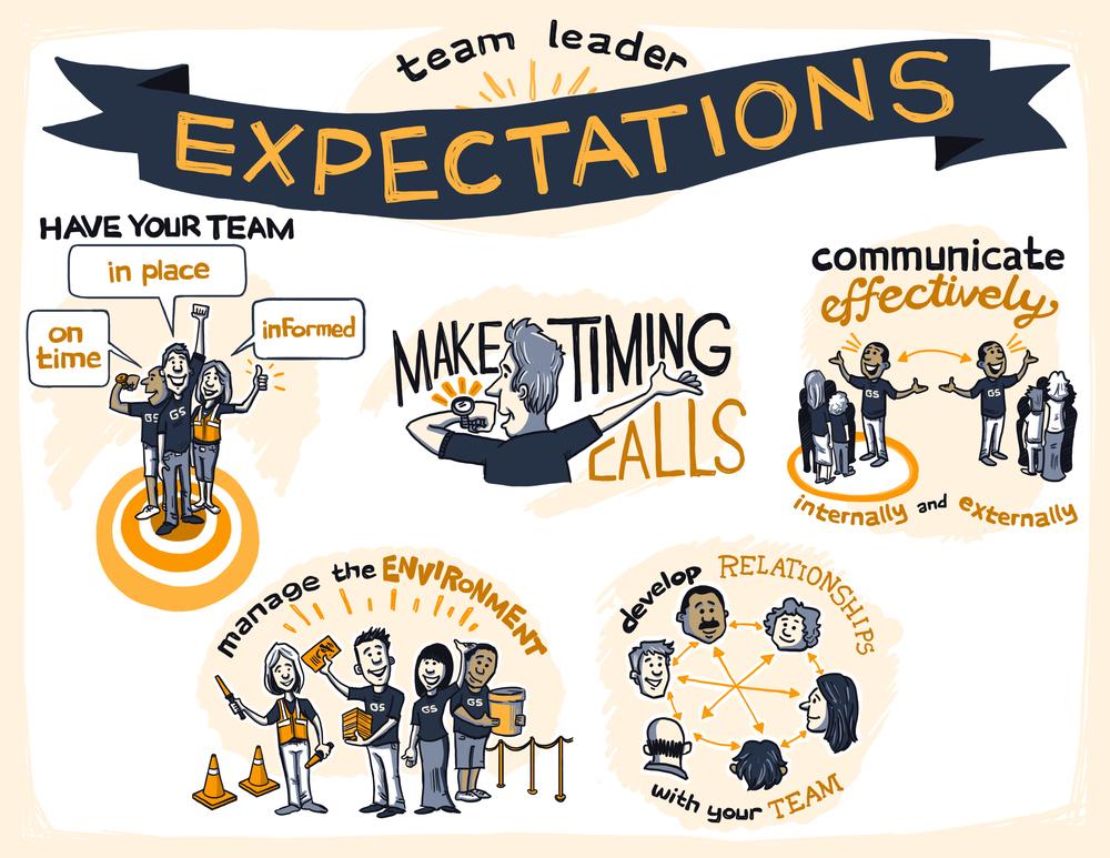 Team Leader_Expectations2.0.jpg