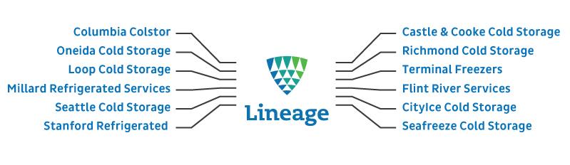 lineage_breakdown.png  sc 1 st  Bay Grove & History u0026 Vision u2014 Bay Grove