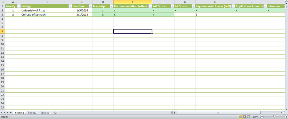 Stay organized by using a spreadsheet to keep track of the schools that you have or have not finished applying to
