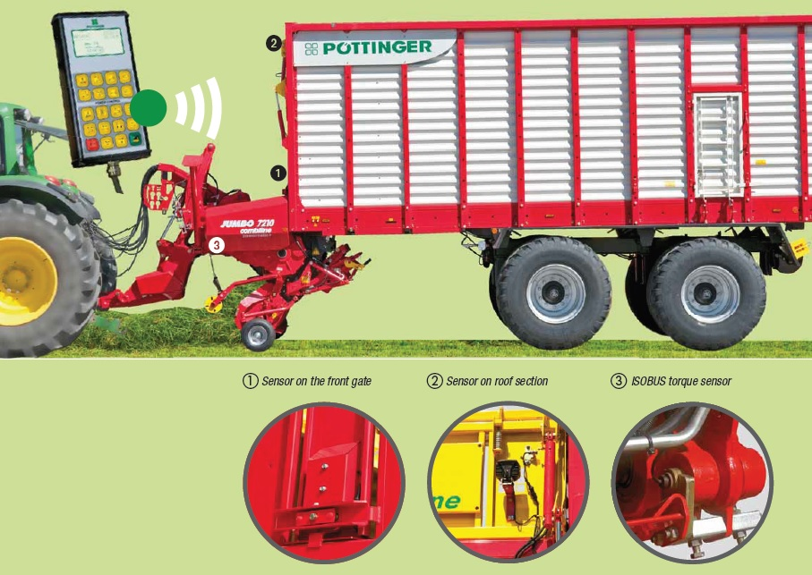 Jumbo automatic loading system.jpg