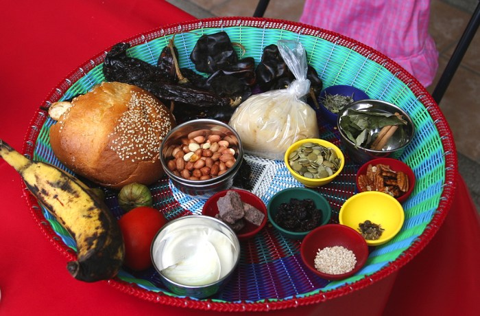 Typical mole ingredients (Photo Courtesy of Food Republic)