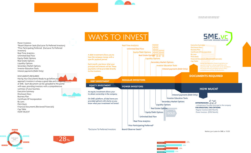WAYSTOINVEST_INFOGRAPHIC.jpg