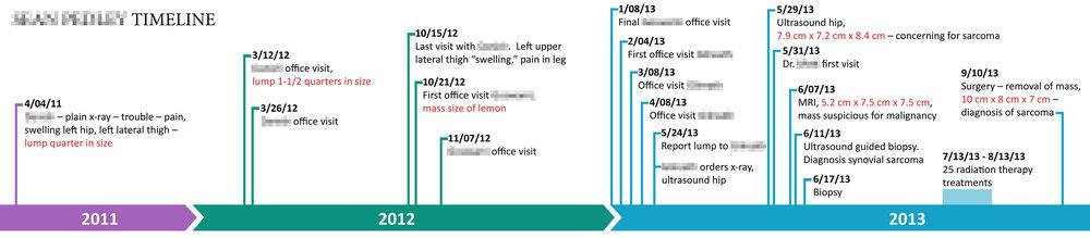 Timeline_2.jpg