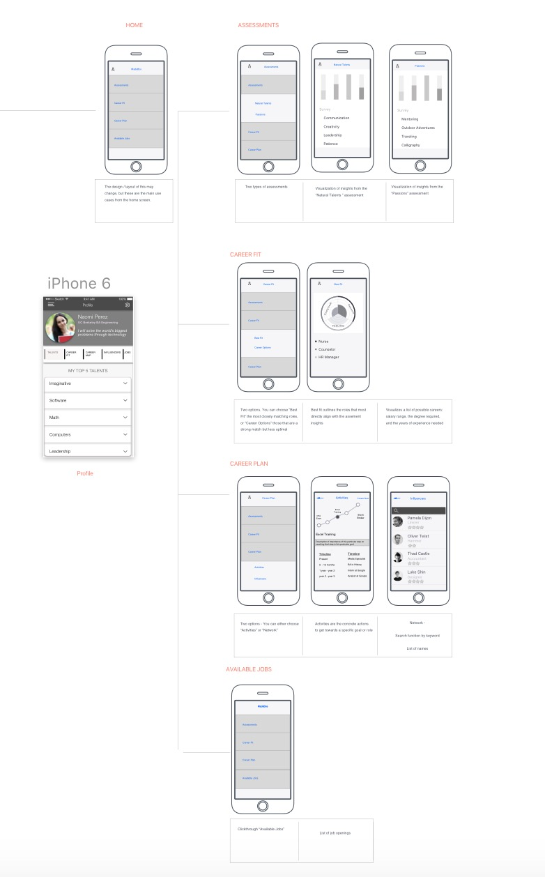 MadeBos early stage wireframes
