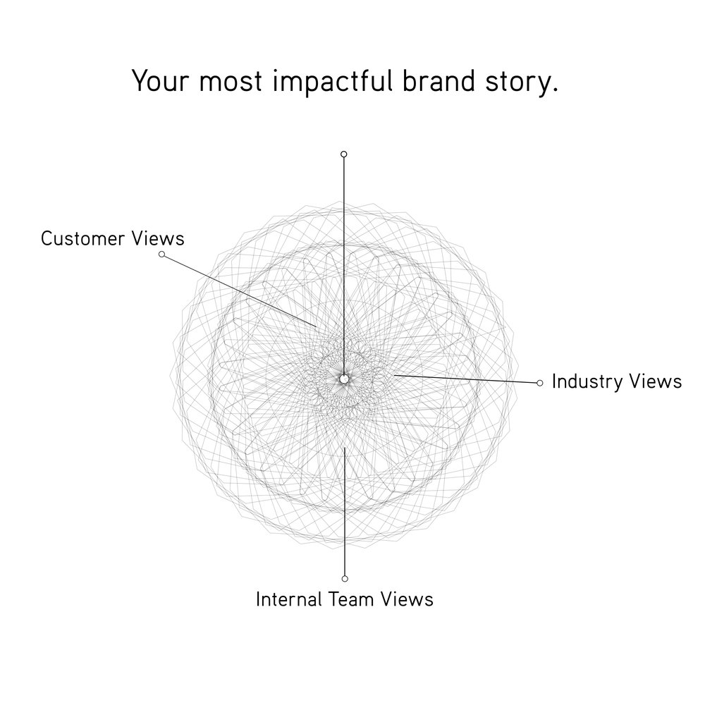 Bayley Mcdaniel Brand Story.jpg