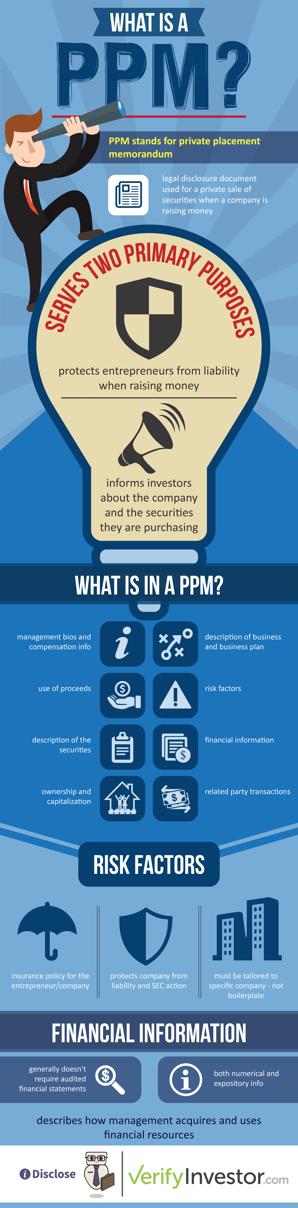 PPM Infographic