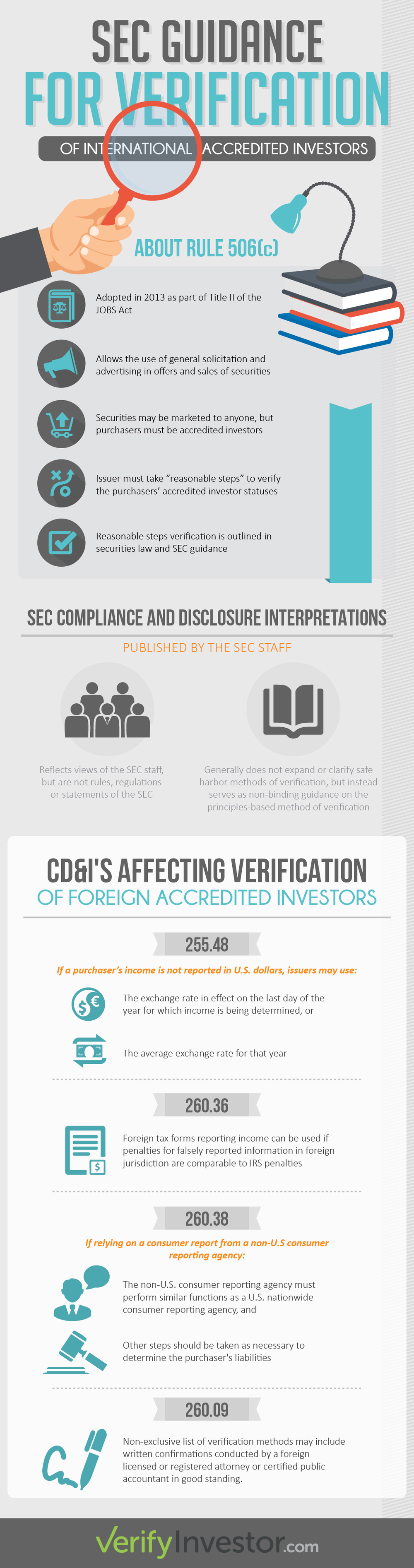 Our Infographic Featured on CrowdfundInsider:  http://www.crowdfundinsider.com/2016/02/82101-verification-of-international-accredited-investors-what-you-need-to-do/