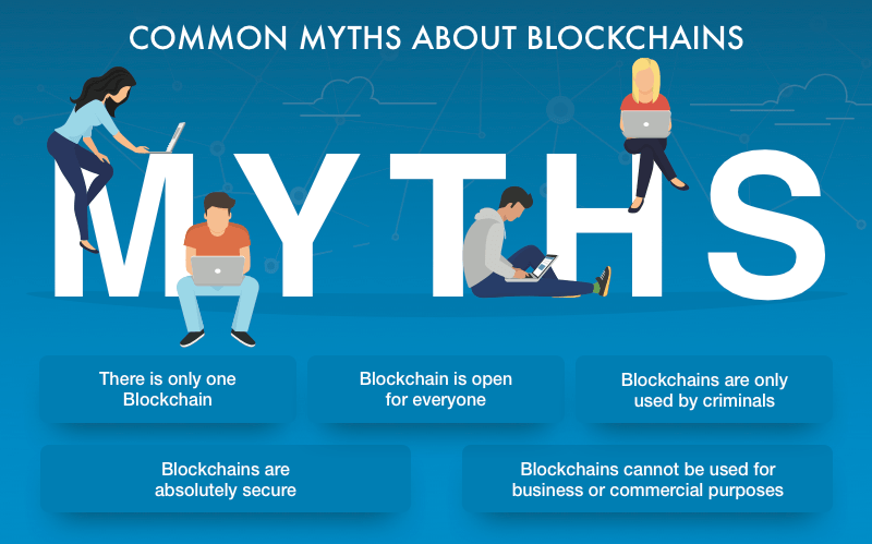 how-the-blockchain-is-changing-money-and-business.png
