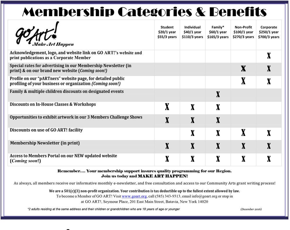 membership benefits January 2017.jpg