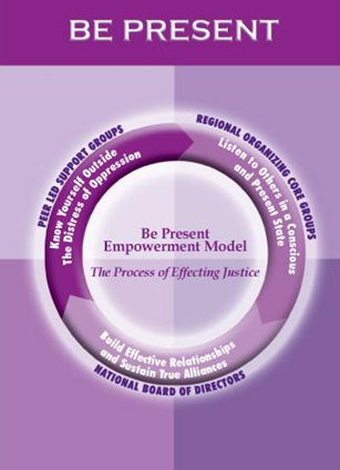 empowermentModel