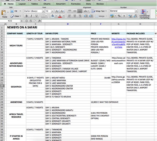 -  I literally have an excel sheet with each tour group, what they were quoting, and the itinerary details. Is there such a thing as Travel-OCD?