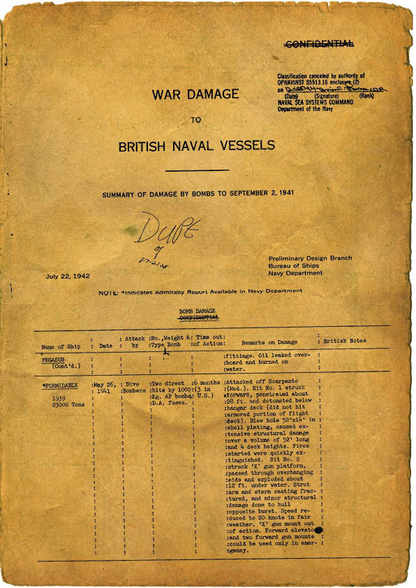 War Damage to British Naval Vessels - Summary of Damage by Bombs to September 2, 1941