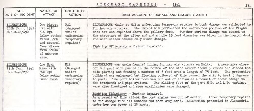 CLICK on the above image to be taken to the original pdf source.  CLICK HERE to be taken to the armouredcarriers.com analysis of HMS Illustrious' bomb damage.