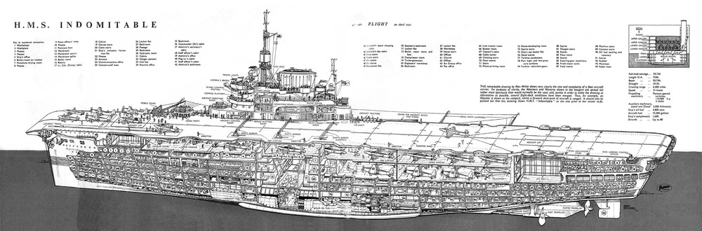 Click on the above image for a high-resolution version of this cutaway view of HMS Indomitable