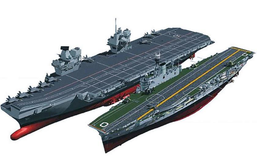 Hms Queen Elizabeth Progress >> Reports — Armoured Aircraft Carriers