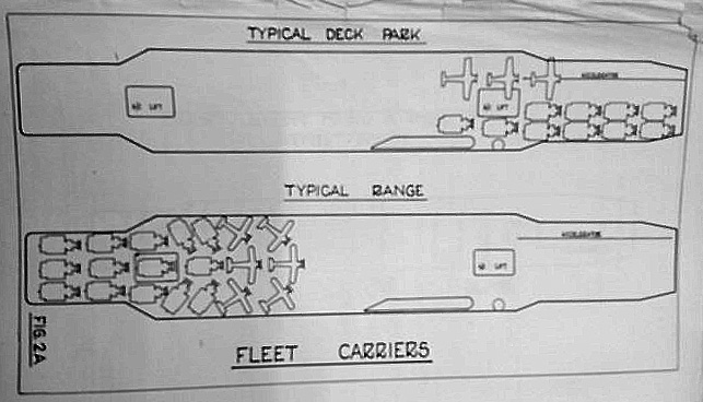 From the Royal Navy's  Aircraft Carrier Handbook 1943,  courtesy Dr Alexander Clarke. Configuration shows Albacores/Swordfish and Martlets.