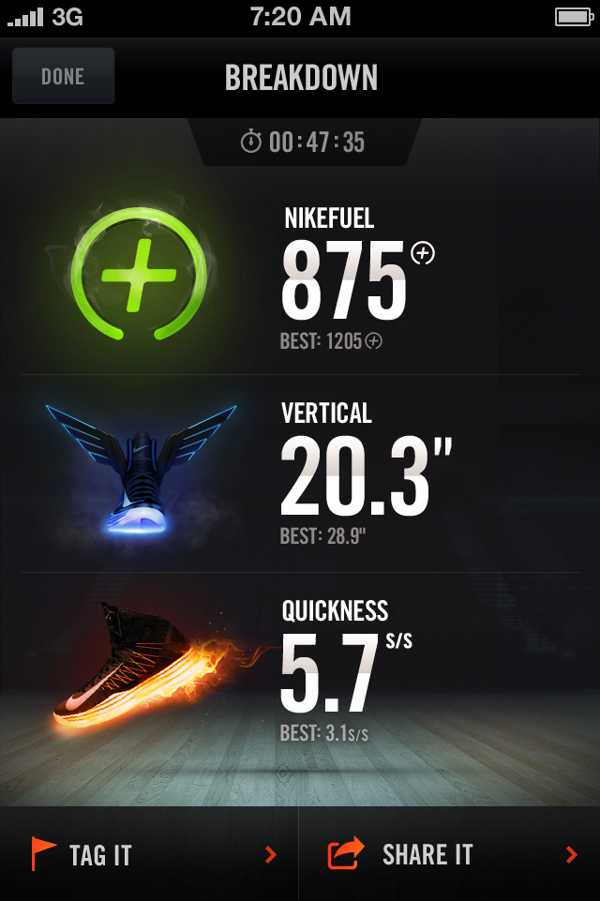 LeBron James expresses his thoughts on the brand new Nike+ Basketball  technology and the Nike+ Hyperdunk.