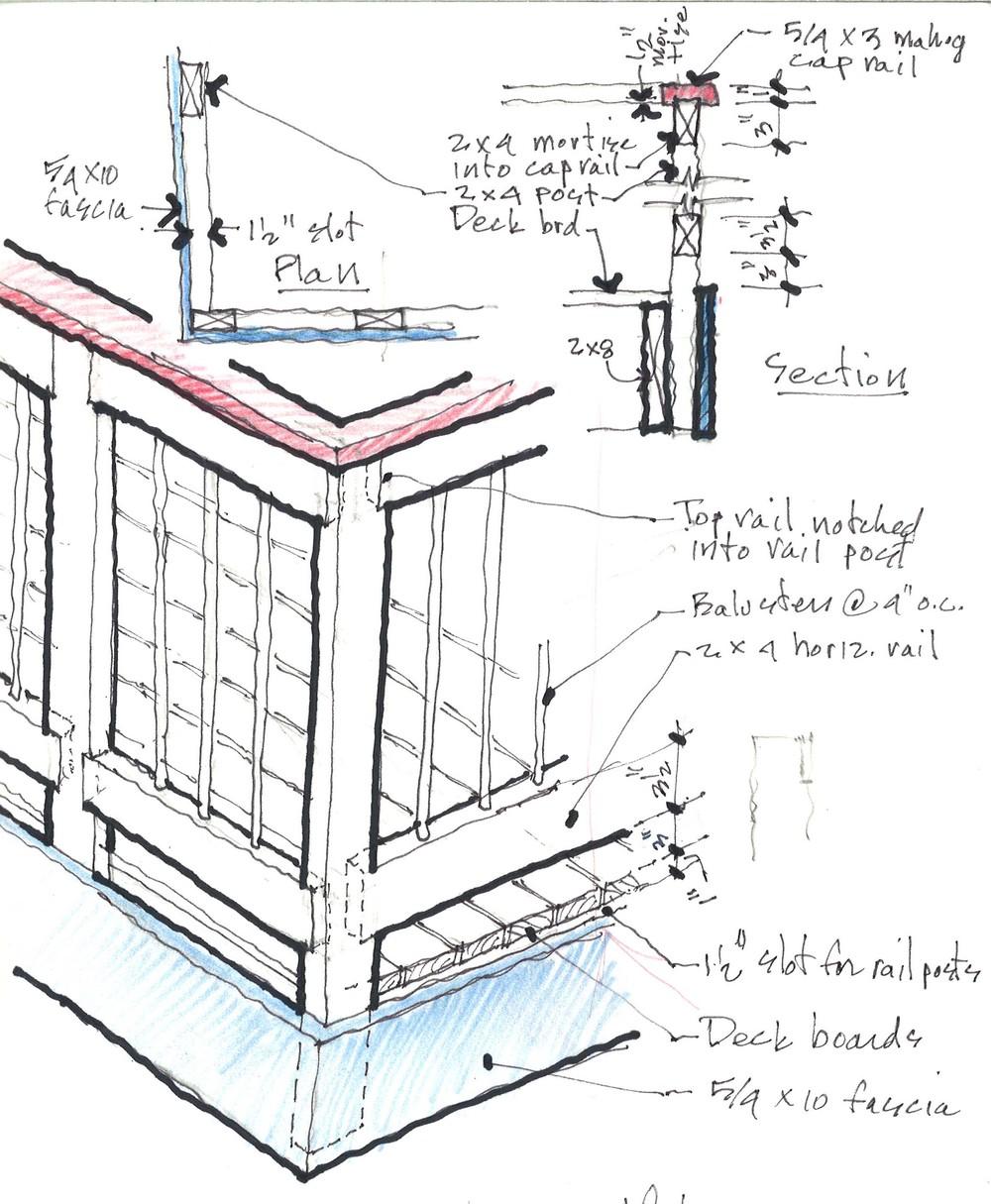 Simple railing design with stock aluminum balusters, 2x4 cedar vertical and horizontal members