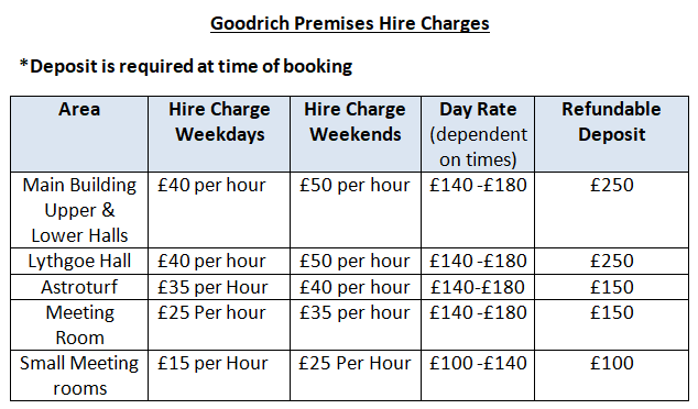 Goodrich Premises Hire Charges