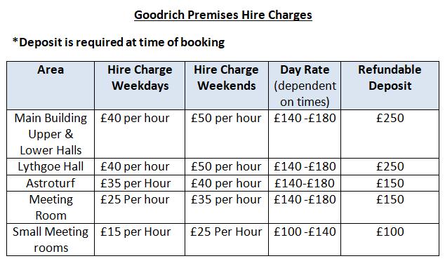 Goodrich Premises Hire Charges