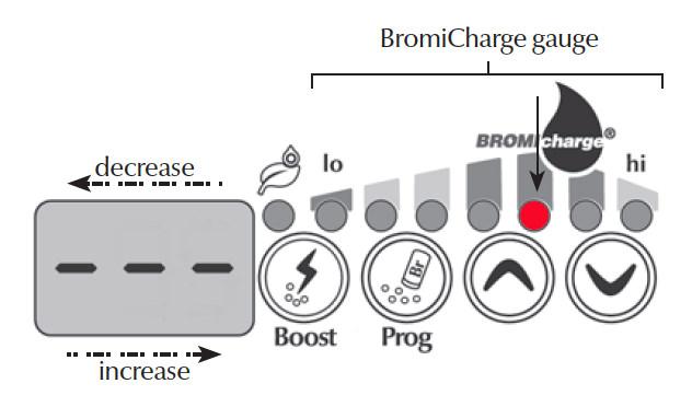 Web_BromiGage.jpg