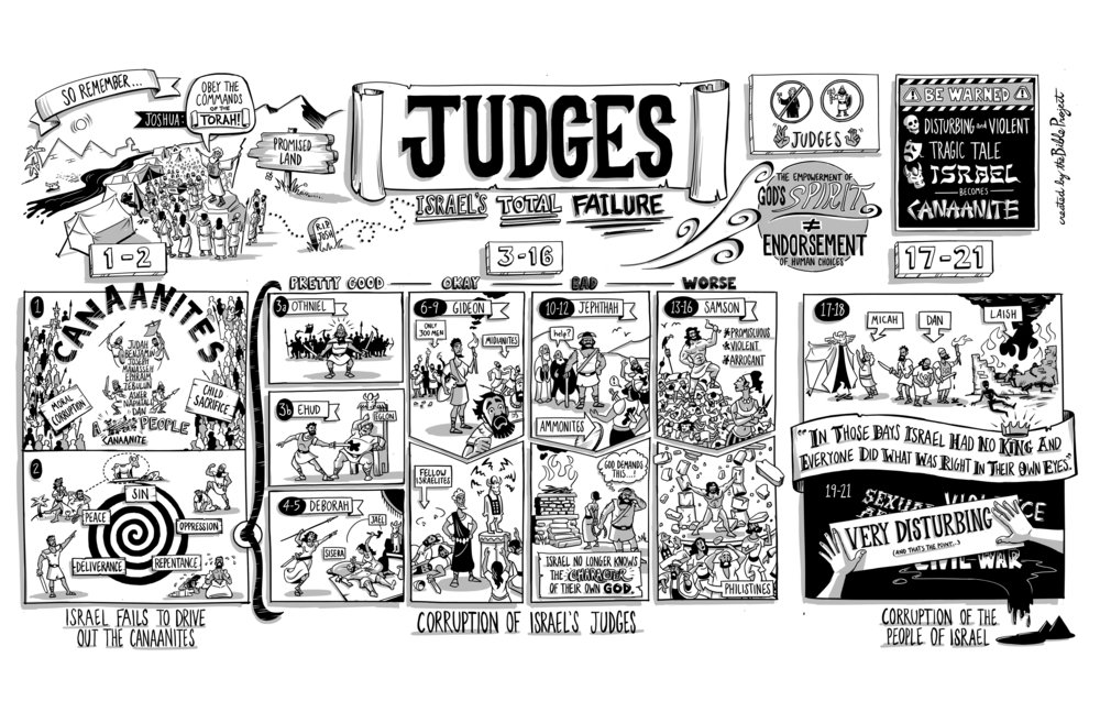 Read Scripture Poster - Judges.jpg