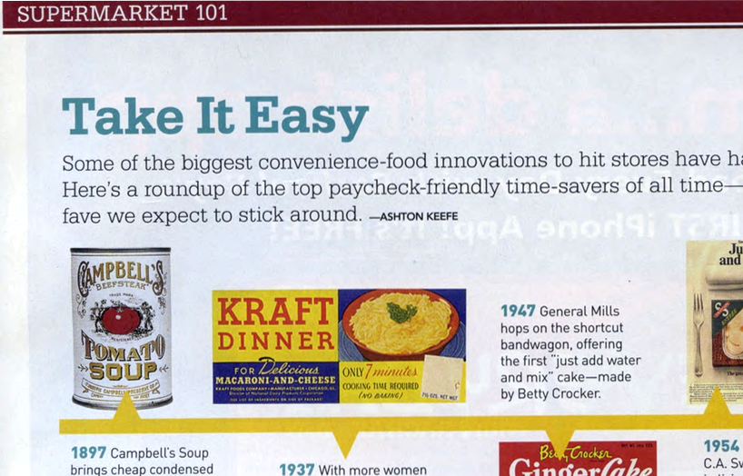 Every Day with Rachel Ray Magazine Supermarket 101