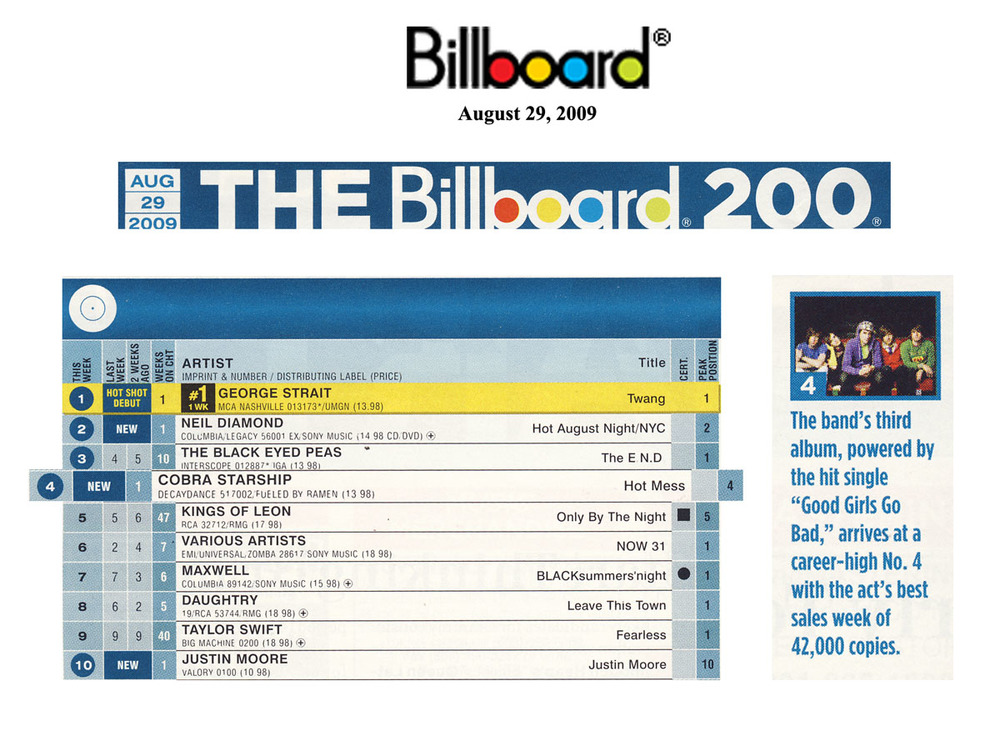 Cobra Starship - Billboard - August 29, 2009.jpg