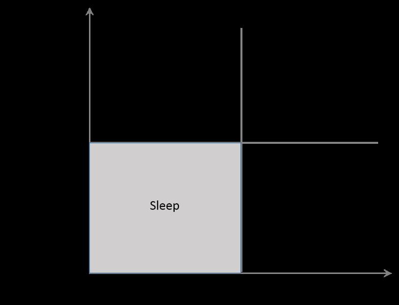 planning work life balance