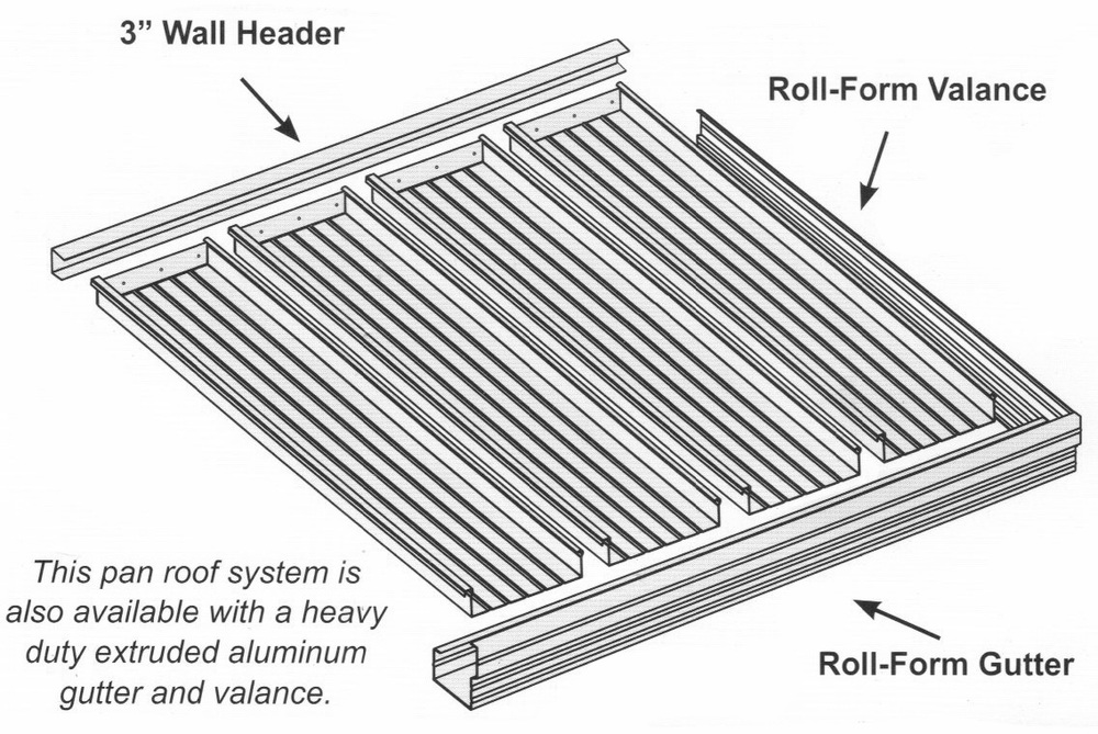 Structall Building Systems