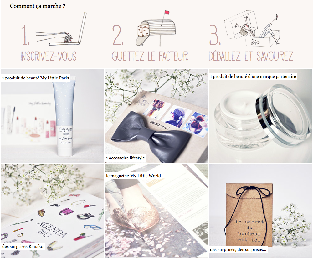 My little Box explained in on the website. Subscriber's pay 16,90 euros monthly to receive beauty presents from advertisers