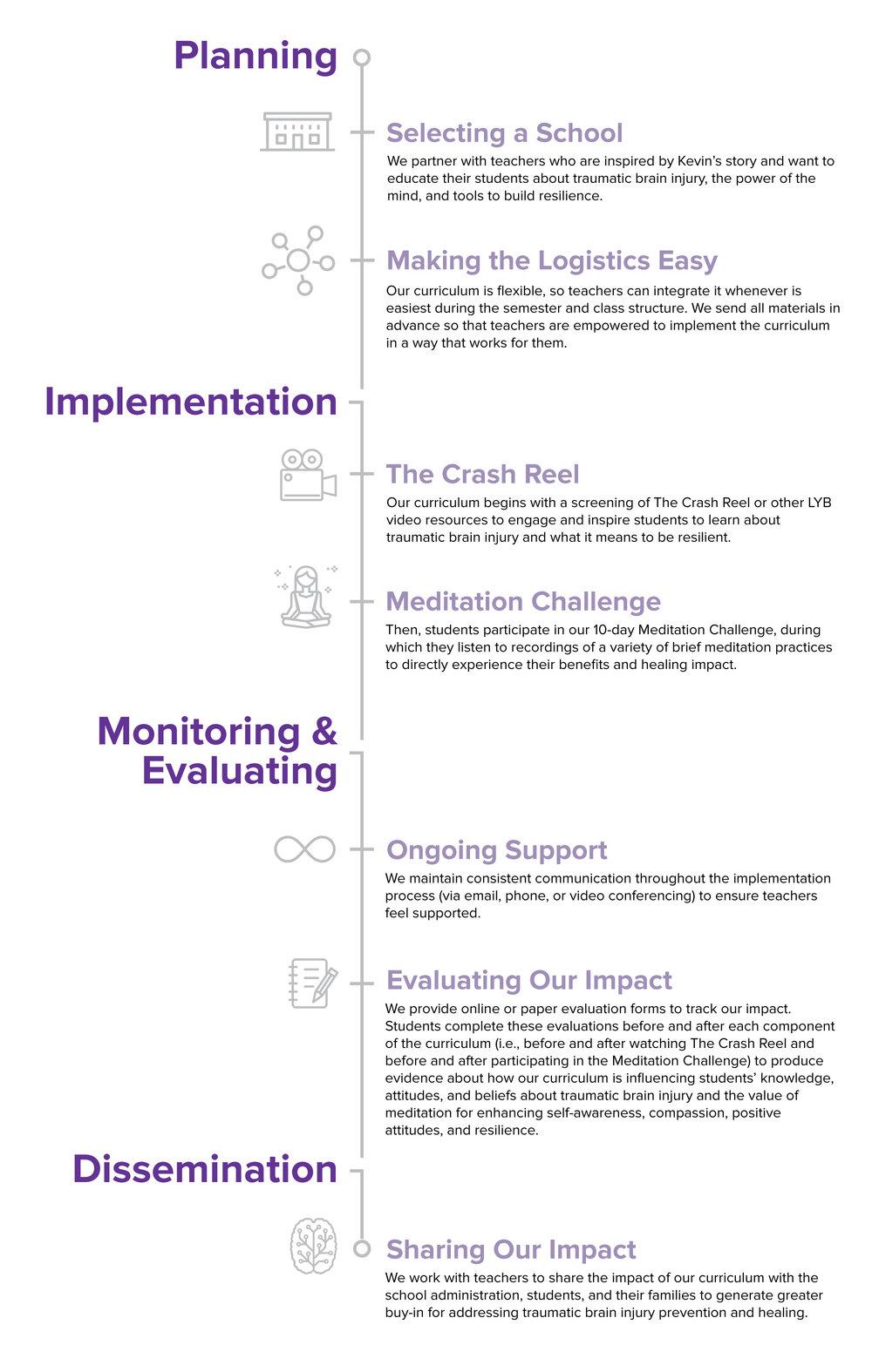 education-Program-Approach.jpg