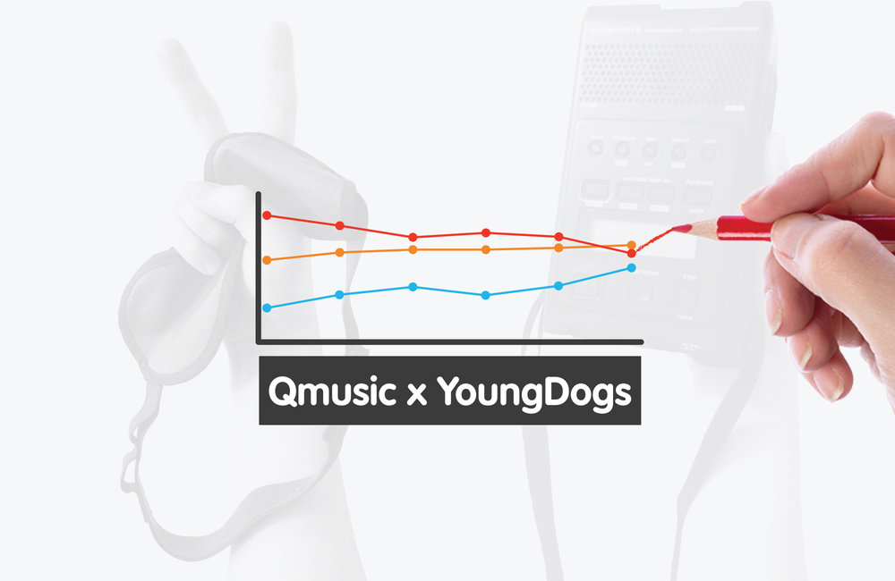 "📈 <span style=""color: #777777"">Qmusic <B>TV Blockbusters on the radio</B></span>- 2017 YoungDogs"