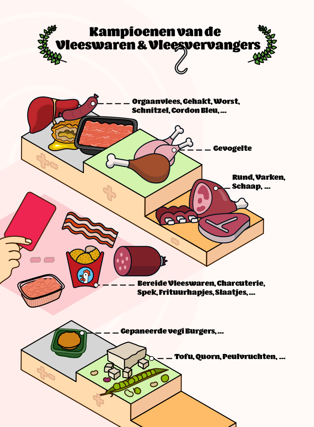 vleesposter.png