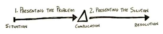 Complication2.jpg