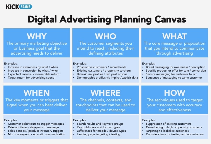 Advertising Planning Map_FINAL.jpg