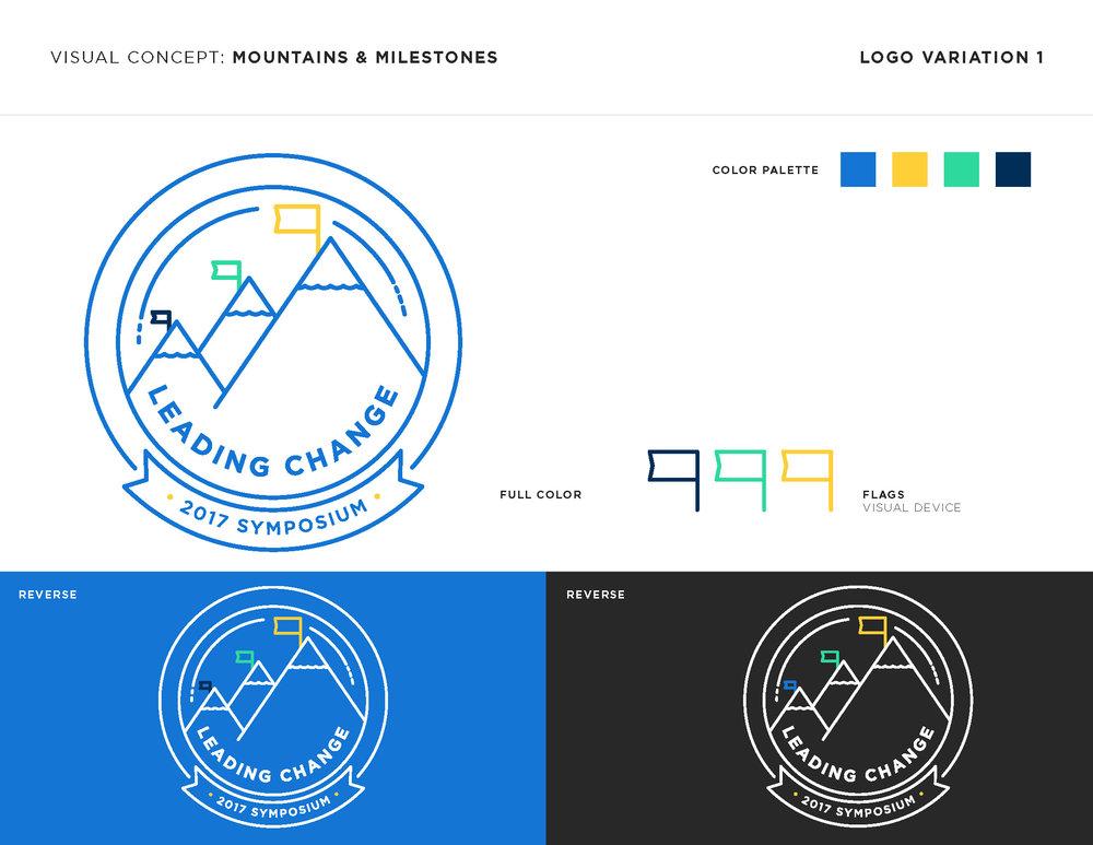 2U_MKTGAD-1381 2017 Symposium Logo_Presentation_Page_8.jpg