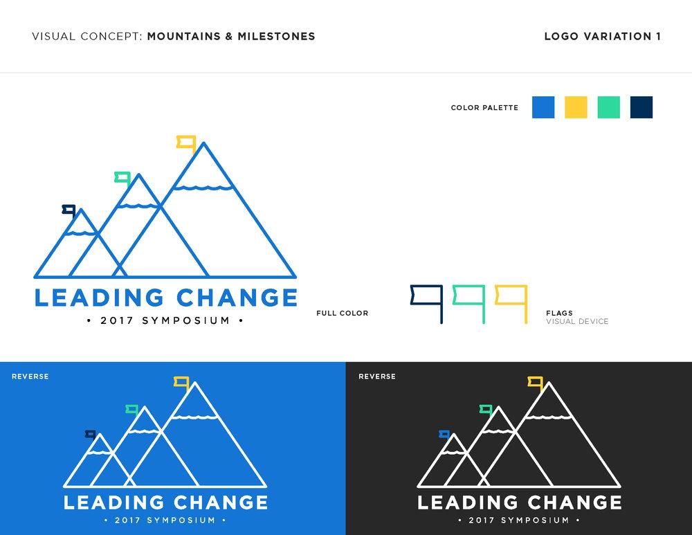 2U_MKTGAD-1381 2017 Symposium Logo_Presentation_Page_7.jpg