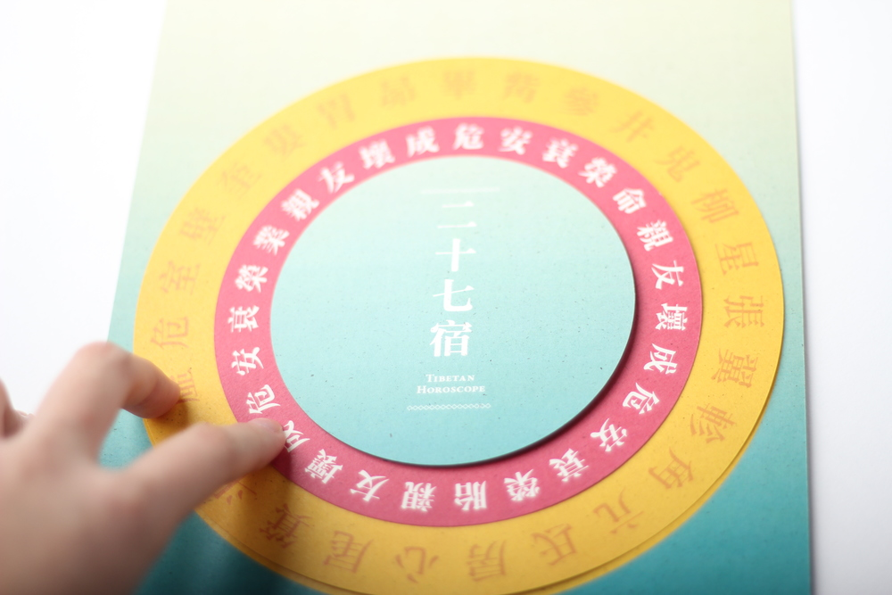 Close up: Movable circular plate that enables readers to alight their readings.