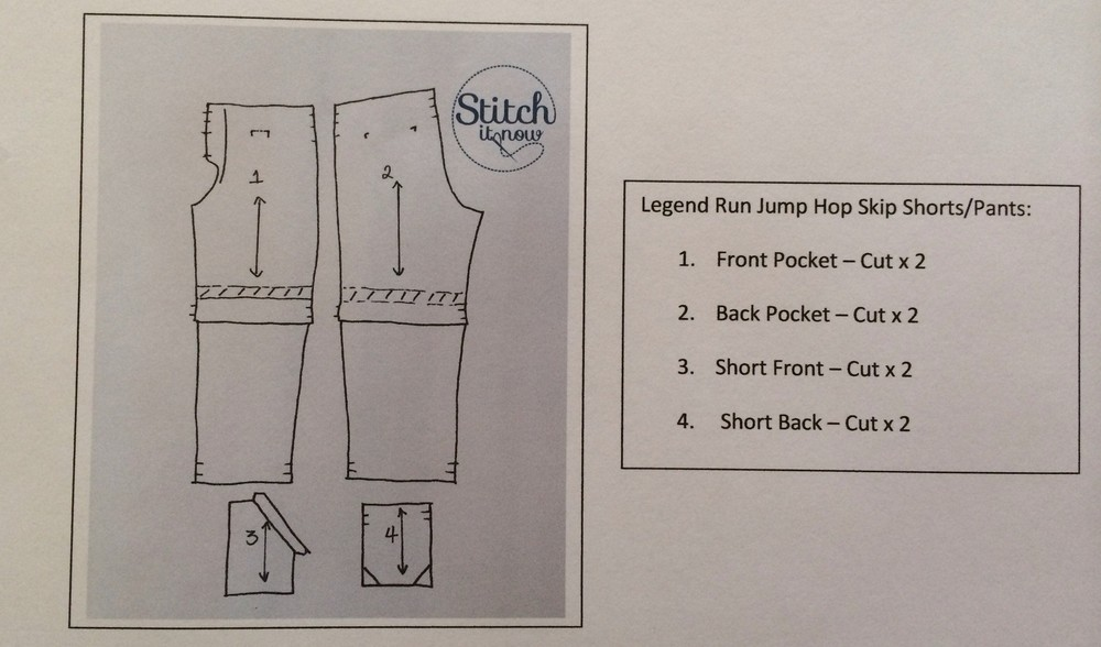A (very bad) photo of the diagram and legend as they appear in the PDF Sewing Instructions.  This diagram shows both the short and pant lengths. The legend refers to the short only as it is from the PDF Sewing Instruction specifically developed for the Denim short pre-cut pack.