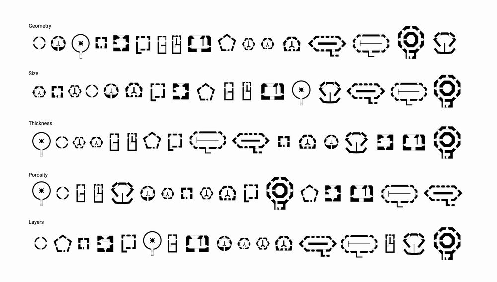 Taxonomy of pillboxes