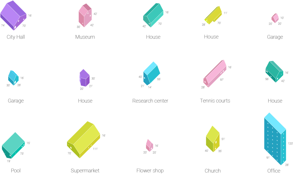 Sample units