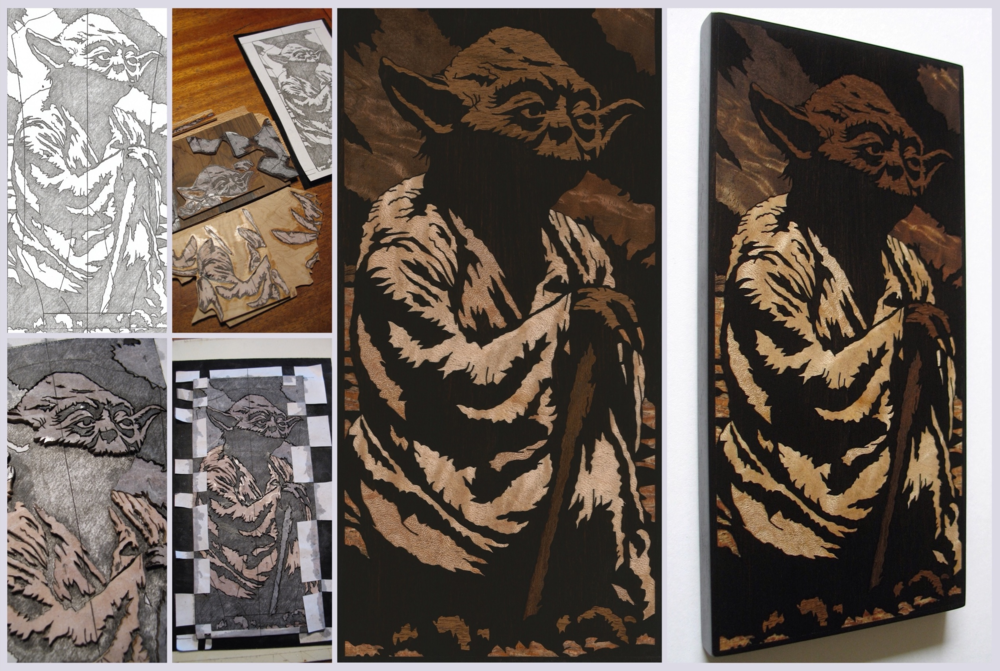 Yoda blog