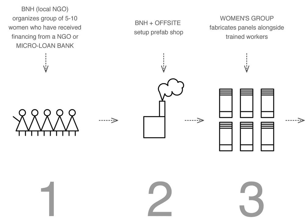 Diagram_1 2 3 .jpg