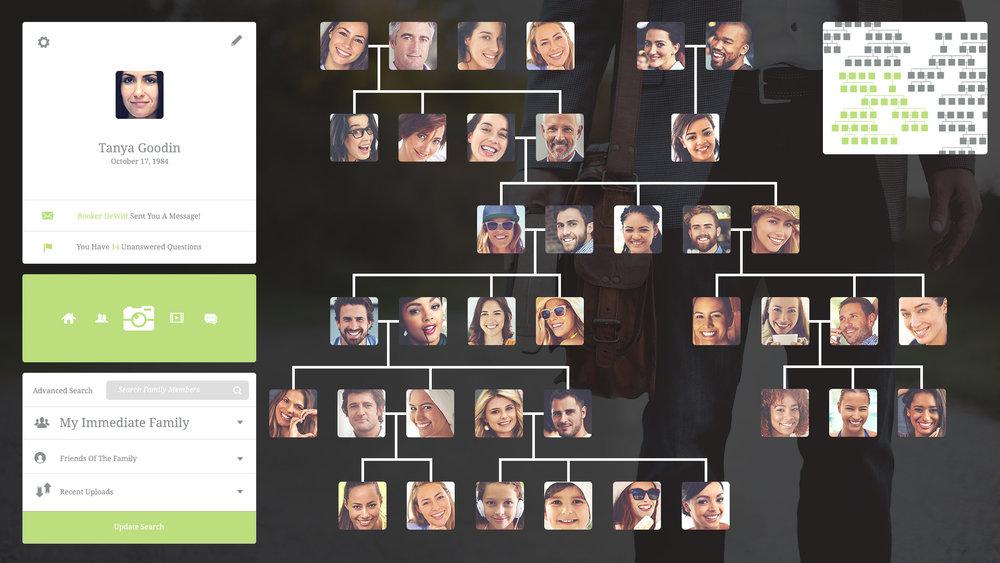 LifeTold_Family_03.jpg
