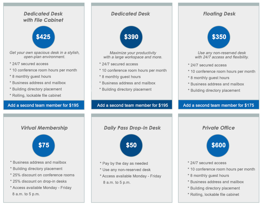 CoWorking Pricing