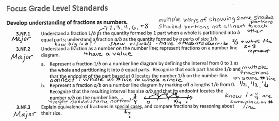 Example of Goal 1:  Teacher's annotation of standards