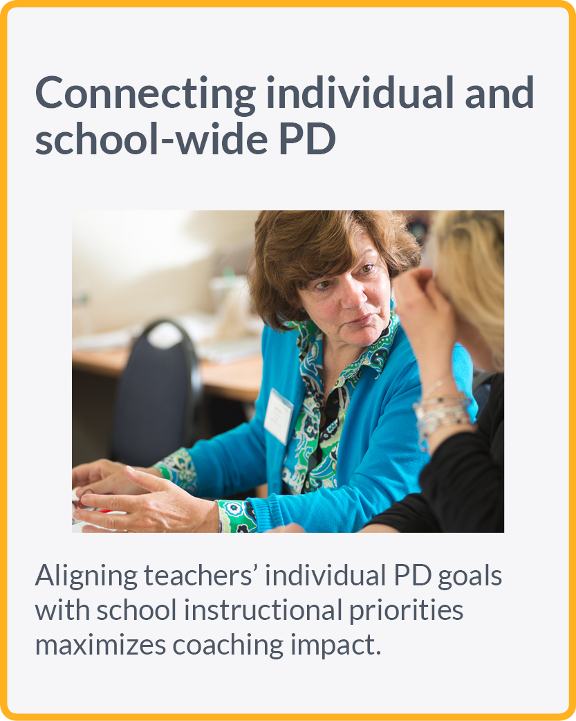Aligning teachers' individual PD goals with school instructional priorities maximizes coaching impact.
